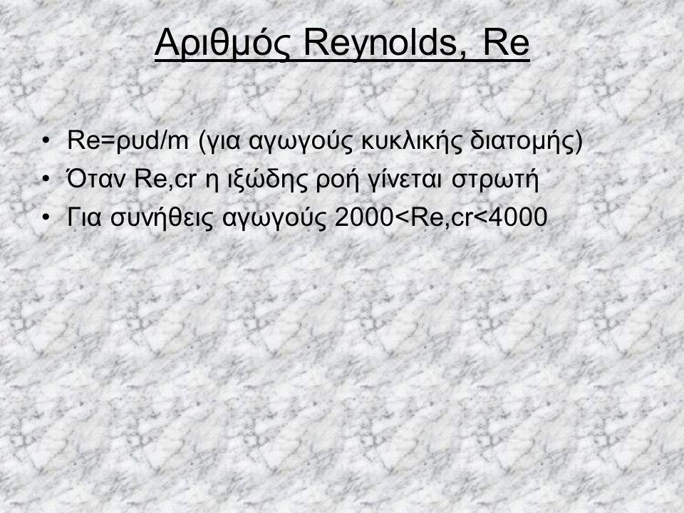 Αριθμός Reynolds, Re Re=ρυd/m (για αγωγούς κυκλικής διατομής) Όταν Re,cr η ιξώδης ροή γίνεται στρωτή Για συνήθεις αγωγούς 2000<Re,cr<4000