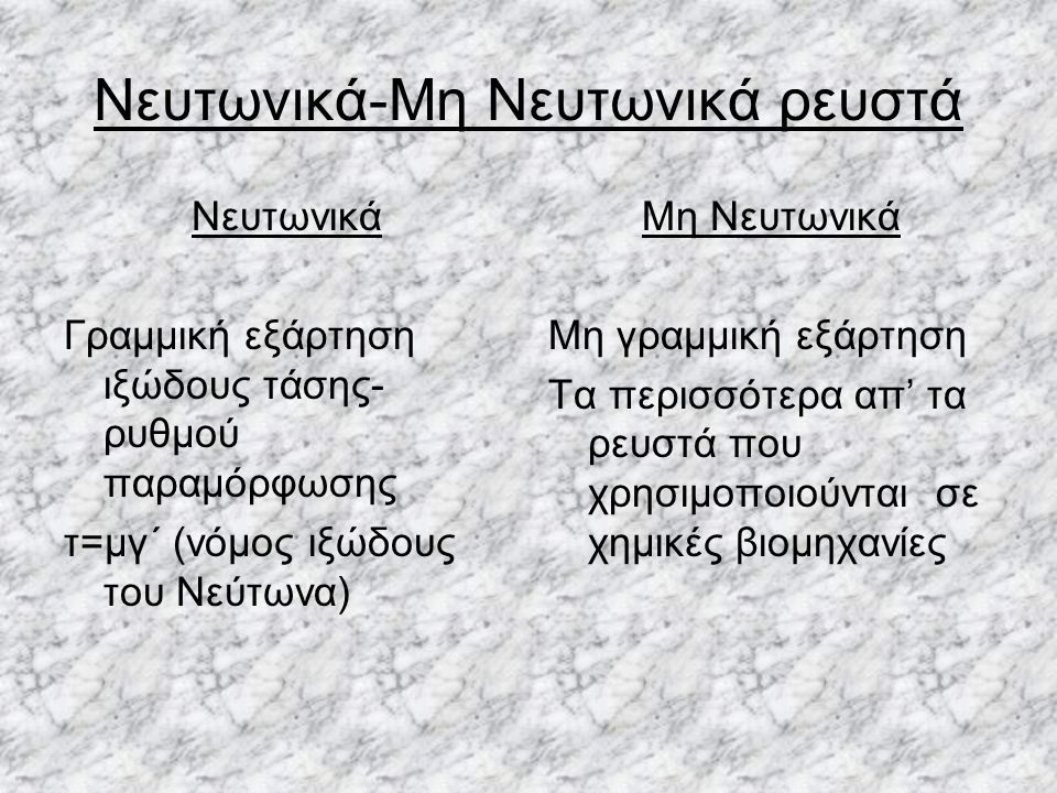 Νευτωνικά-Μη Νευτωνικά ρευστά Νευτωνικά Γραμμική εξάρτηση ιξώδους τάσης- ρυθμού παραμόρφωσης τ=μγ΄ (νόμος ιξώδους του Νεύτωνα) Μη Νευτωνικά Μη γραμμικ