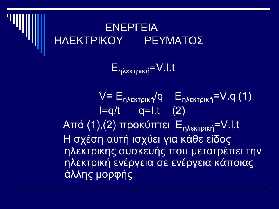 ΕΝΕΡΓΕΙΑ ΗΛΕΚΤΡΙΚΟΥ ΡΕΥΜΑΤΟΣ E ηλεκτρική =V.I.t V= E ηλεκτρική /q E ηλεκτρική =V.q (1) I=q/t q=I.t (2) Από (1),(2) προκύπτει E ηλεκτρική =V.I.t Η σχέση αυτή ισχύει για κάθε είδος ηλεκτρικής συσκευής που μετατρέπει την ηλεκτρική ενέργεια σε ενέργεια κάποιας άλλης μορφής