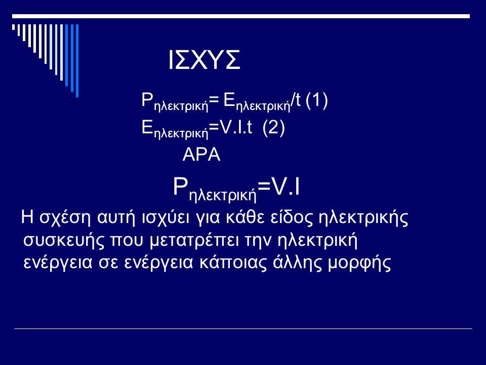ΙΣΧΥΣ P ηλεκτρική = E ηλεκτρική /t (1) E ηλεκτρική =V.I.t (2) ΑΡΑ P ηλεκτρική =V.I Η σχέση αυτή ισχύει για κάθε είδος ηλεκτρικής συσκευής που μετατρέπει την ηλεκτρική ενέργεια σε ενέργεια κάποιας άλλης μορφής