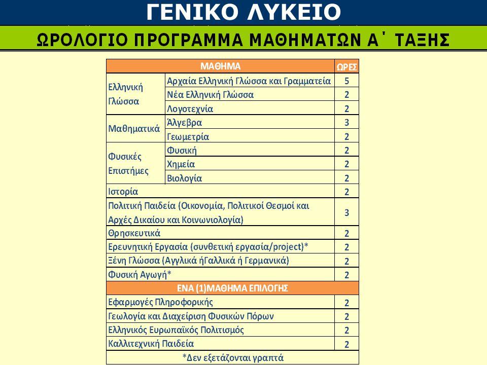 ΕΞΕΤΑΣΕΙΣ Α΄ ΤΑΞΗΣ Ενδοσχολικές εξετάσεις σε όλα τα μαθήματα εκτός από την Ερευνητική Εργασία και τη Φυσική ΑγωγήΕνδοσχολικές εξετάσεις σε όλα τα μαθήματα εκτός από την Ερευνητική Εργασία και τη Φυσική Αγωγή Κοινά θέματα για όλα τα τμήματα του ίδιου σχολείου, 50% με κλήρωση, από τράπεζα θεμάτων διαβαθμισμένης δυσκολίας, 50% από διδάσκονταΚοινά θέματα για όλα τα τμήματα του ίδιου σχολείου, 50% με κλήρωση, από τράπεζα θεμάτων διαβαθμισμένης δυσκολίας, 50% από διδάσκοντα Διόρθωση από τον διδάσκονταΔιόρθωση από τον διδάσκοντα Γενικός Βαθμός Προαγωγής: Ο Μ.Ο γραπτών + προφορικών μαθημάτων ΓΕΝΙΚΟ ΛΥΚΕΙΟ (ΓΕ.Λ.)