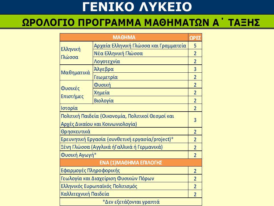 ΕΞΕΤΑΣΕΙΣ Α΄ ΤΑΞΗΣ Ενδοσχολικές εξετάσεις σε όλα τα μαθήματα εκτός από την Ερευνητική Εργασία και τη Φυσική Αγωγή Κοινά θέματα για όλα τα τμήματα του ίδιου σχολείου, 50% με κλήρωση, από τράπεζα θεμάτων διαβαθμισμένης δυσκολίας, 50% από διδάσκοντα Διόρθωση από τον διδάσκοντα Γενικός Βαθμός Προαγωγής: Ο Μ.Ο γραπτών + προφορικών μαθημάτων ΓΕΝΙΚΟ ΛΥΚΕΙΟ (ΓΕ.Λ.)