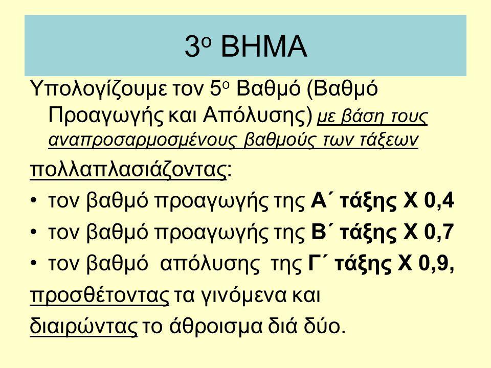 3 ο ΒΗΜΑ Υπολογίζουμε τον 5 ο Βαθμό (Βαθμό Προαγωγής και Απόλυσης) με βάση τους αναπροσαρμοσμένους βαθμούς των τάξεων πολλαπλασιάζοντας: τον βαθμό προαγωγής της Α΄ τάξης Χ 0,4 τον βαθμό προαγωγής της Β΄ τάξης Χ 0,7 τον βαθμό απόλυσης της Γ΄ τάξης Χ 0,9, προσθέτοντας τα γινόμενα και διαιρώντας το άθροισμα διά δύο.