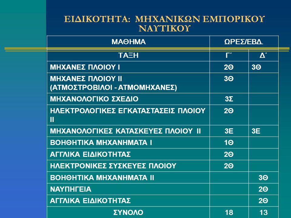 ΕΙΔΙΚΟΤΗΤΑ: ΜΗΧΑΝΙΚΩΝ ΕΜΠΟΡΙΚΟΥ ΝΑΥΤΙΚΟΥ ΜΑΘΗΜΑΩΡΕΣ/ΕΒΔ. ΤΑΞΗΓ΄Δ΄ ΜΗΧΑΝΕΣ ΠΛΟΙΟΥ I 2Θ 3Θ ΜΗΧΑΝΕΣ ΠΛΟΙΟΥ II (ΑΤΜΟΣΤΡΟΒΙΛΟΙ - ΑΤΜΟΜΗΧΑΝΕΣ) 3Θ ΜΗΧΑΝΟΛΟΓΙ