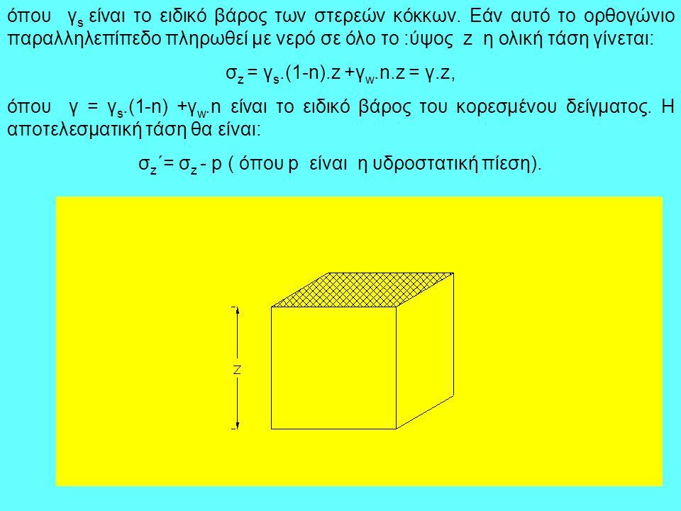 όπου γ s είναι το ειδικό βάρος των στερεών κόκκων. Εάν αυτό το ορθογώνιο παραλληλεπίπεδο πληρωθεί με νερό σε όλο το :ύψος z η ολική τάση γίνεται: σ z