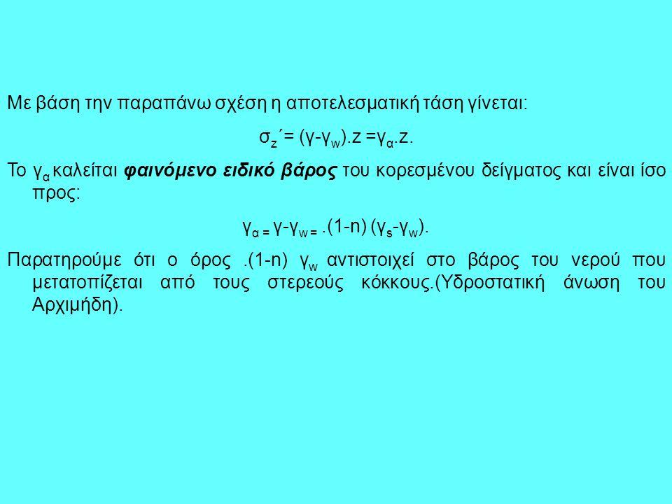 Με βάση την παραπάνω σχέση η αποτελεσματική τάση γίνεται: σ z ΄= (γ-γ w ).z =γ α.z. To γ α καλείται φαινόμενο ειδικό βάρος του κορεσμένου δείγματος κα