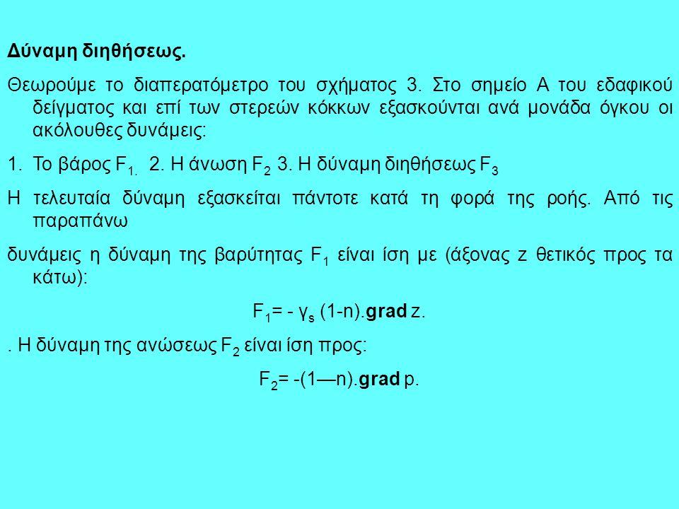 Η δύναμη διηθήσεως F 3 ανά μονάδα όγκου του πορώδους μέσου: F 3 = -n.γ w.gradφ.