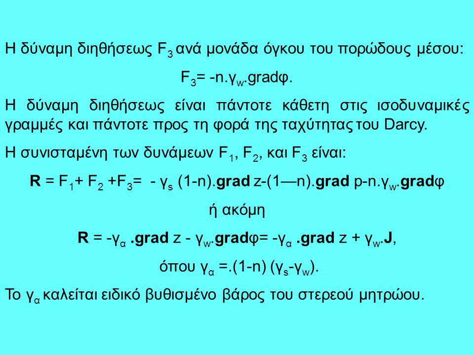Η δύναμη διηθήσεως F 3 ανά μονάδα όγκου του πορώδους μέσου: F 3 = -n.γ w.gradφ. Η δύναμη διηθήσεως είναι πάντοτε κάθετη στις ισοδυναμικές γραμμές και