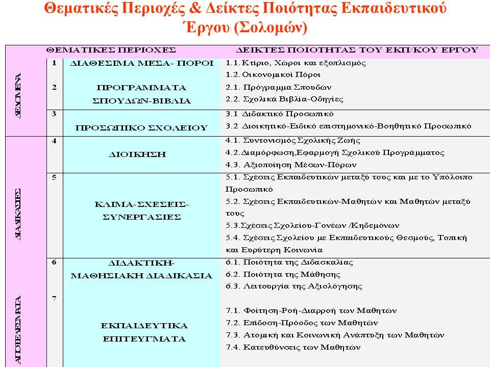 Θεματικές Περιοχές & Δείκτες Ποιότητας Εκπαιδευτικού Έργου (Σολομών)