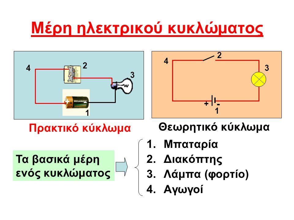 Ανοικτό και κλειστό κύκλωμα Κλειστό είναι το κύκλωμα στο οποίο το ρεύμα έχει μια κλειστή αγώγιμη οδό, για να περνά (σχ.