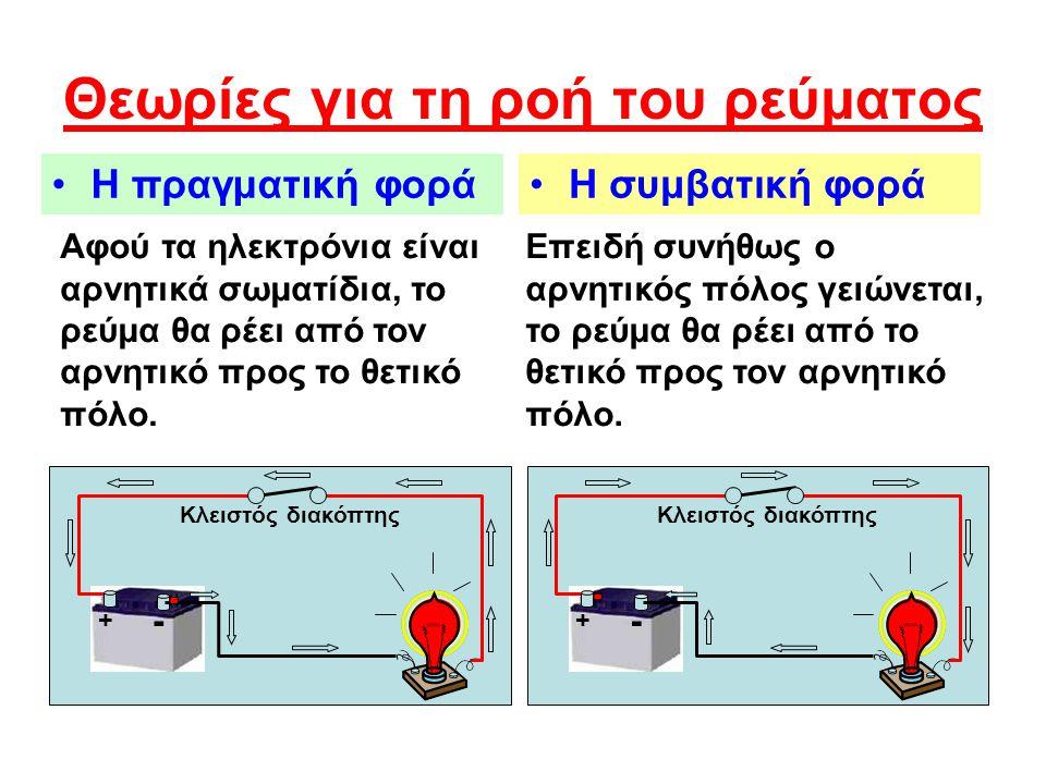 ΑΝΑΚΕΦΑΛΑΙΩΣΗ Σχεδιασμός κυκλώματος Μέρη του κυκλώματος ΤΟ ΗΛΕΚΤΡΙΚΟ ΚΥΚΛΩΜΑ Ανοικτό και κλειστό κύκλωμα Θεωρίες για τη ροή του ηλεκτρικού ρεύματος Διακόπτες + -