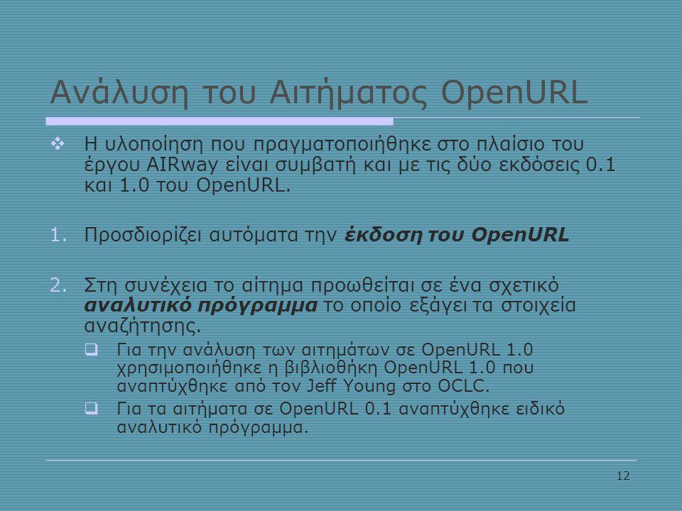12 Ανάλυση του Αιτήματος OpenURL  Η υλοποίηση που πραγματοποιήθηκε στο πλαίσιο του έργου AIRway είναι συμβατή και με τις δύο εκδόσεις 0.1 και 1.0 του OpenURL.