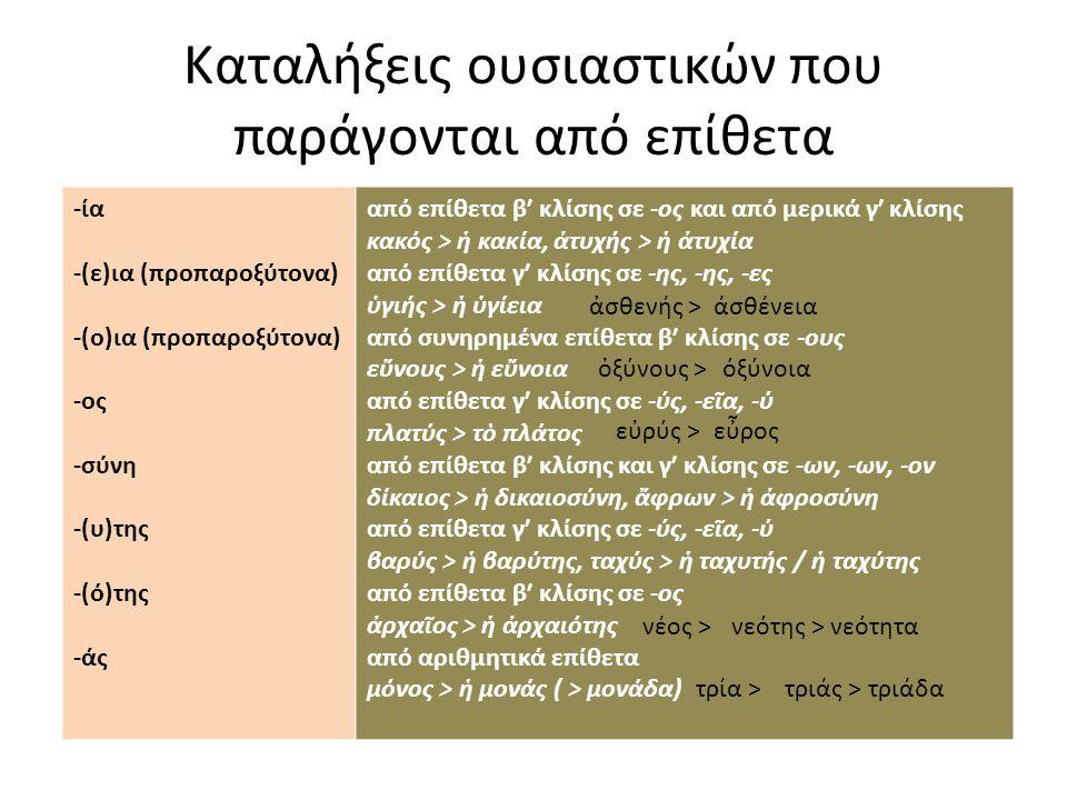 Καταλήξεις ουσιαστικών που παράγονται από επίθετα -ία -(ε)ια (προπαροξύτονα) -(ο)ια (προπαροξύτονα) -ος -σύνη -(υ)της -(ό)της -άς από επίθετα β′ κλίσης σε -ος και από μερικά γ′ κλίσης κακός > ἡ κακία, ἀτυχής > ἡ ἀτυχία από επίθετα γ′ κλίσης σε -ης, -ης, -ες ὑγιής > ἡ ὑγίεια από συνηρημένα επίθετα β′ κλίσης σε -ους εὔνους > ἡ εὔνοια από επίθετα γ′ κλίσης σε -ύς, -εῖα, -ύ πλατύς > τὸ πλάτος από επίθετα β′ κλίσης και γ′ κλίσης σε -ων, -ων, -ον δίκαιος > ἡ δικαιοσύνη, ἄφρων > ἡ ἀφροσύνη από επίθετα γ′ κλίσης σε -ύς, -εῖα, -ύ βαρύς > ἡ βαρύτης, ταχύς > ἡ ταχυτής / ἡ ταχύτης από επίθετα β′ κλίσης σε -ος ἀρχαῖος > ἡ ἀρχαιότης από αριθμητικά επίθετα μόνος > ἡ μονάς ( > μονάδα) ἀσθενής >άσθένεια ὀξύνους >όξύνοια εὐρύς >εὖρος νέος >νεότης > νεότητα τρία >τριάς > τριάδα