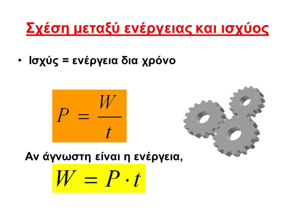 Σχέση μεταξύ ενέργειας και ισχύος Ισχύς = ενέργεια δια χρόνο Αν άγνωστη είναι η ενέργεια,