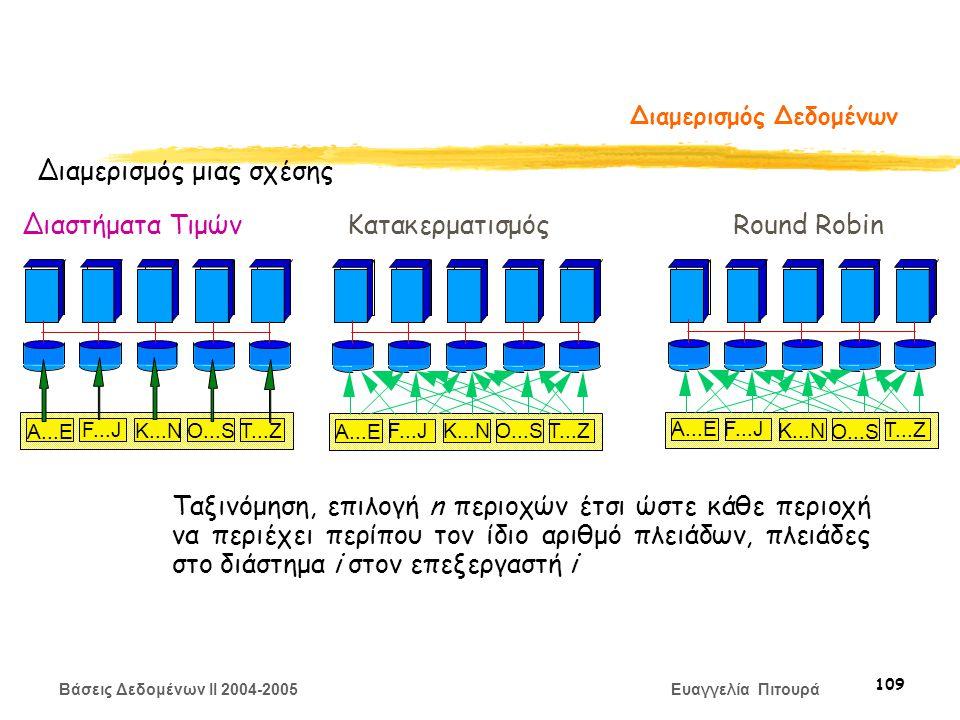 Βάσεις Δεδομένων II 2004-2005 Ευαγγελία Πιτουρά 109 Διαμερισμός Δεδομένων Διαμερισμός μιας σχέσης Ταξινόμηση, επιλογή n περιοχών έτσι ώστε κάθε περιοχή να περιέχει περίπου τον ίδιο αριθμό πλειάδων, πλειάδες στο διάστημα i στον επεξεργαστή i A...E F...J K...NO...ST...Z A...E F...JK...NO...S T...Z A...EF...J K...N O...S T...Z Διαστήματα ΤιμώνΚατακερματισμόςRound Robin