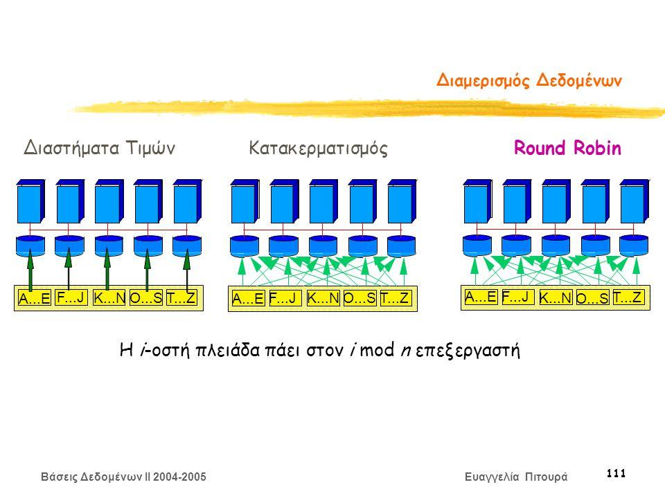 Βάσεις Δεδομένων II 2004-2005 Ευαγγελία Πιτουρά 111 Διαμερισμός Δεδομένων A...E F...J K...NO...ST...Z A...E F...JK...NO...S T...Z A...EF...J K...N O...S T...Z Διαστήματα Τιμών KατακερματισμόςRound Robin H i-οστή πλειάδα πάει στον i mod n επεξεργαστή