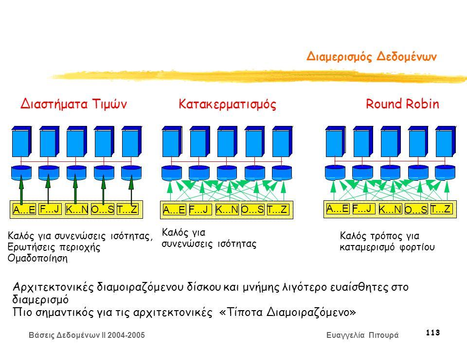 Βάσεις Δεδομένων II 2004-2005 Ευαγγελία Πιτουρά 113 Διαμερισμός Δεδομένων Αρχιτεκτονικές διαμοιραζόμενου δίσκου και μνήμης λιγότερο ευαίσθητες στο διαμερισμό Πιο σημαντικός για τις αρχιτεκτονικές «Τίποτα Διαμοιραζόμενο» A...E F...J K...NO...ST...Z A...E F...JK...NO...S T...Z A...EF...J K...N O...S T...Z Καλός για συνενώσεις ισότητας, Ερωτήσεις περιοχής Ομαδοποίηση Καλός για συνενώσεις ισότητας Καλός τρόπος για καταμερισμό φορτίου Διαστήματα ΤιμώνΚατακερματισμόςRound Robin