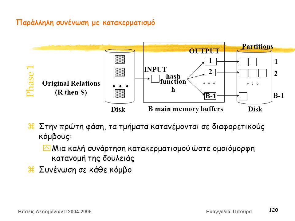 Βάσεις Δεδομένων II 2004-2005 Ευαγγελία Πιτουρά 120 Παράλληλη συνένωση με κατακερματισμό zΣτην πρώτη φάση, τα τμήματα κατανέμονται σε διαφορετικούς κόμβους: yΜια καλή συνάρτηση κατακερματισμού ώστε ομοιόμορφη κατανομή της δουλειάς zΣυνένωση σε κάθε κόμβο Original Relations (R then S) OUTPUT 2 B main memory buffers Disk INPUT 1 hash function h B-1 Partitions 1 2 B-1...
