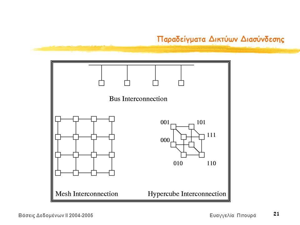 Βάσεις Δεδομένων II 2004-2005 Ευαγγελία Πιτουρά 21 Παραδείγματα Δικτύων Διασύνδεσης