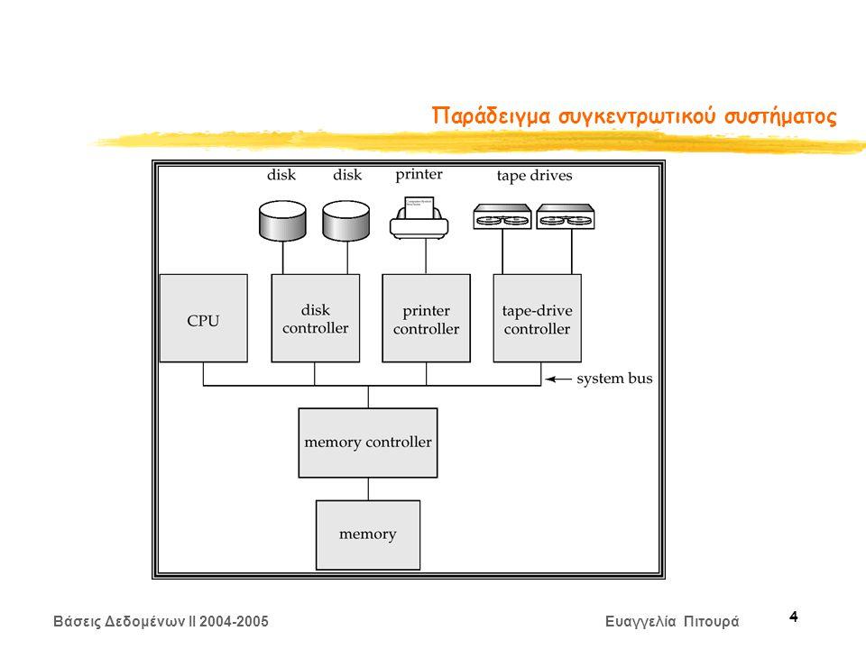 Βάσεις Δεδομένων II 2004-2005 Ευαγγελία Πιτουρά 65 Σύγχρονη Ενημέρωση Αντιγράφων zΠριν επικυρωθεί μια δοσοληψία (που περιλαμβάνει τροποποιήσεις) πρέπει να αποκτήσει κλειδιά σε όλα τα τροποποιημένα αντίγραφα yΣτέλνει αιτήσεις για κλειδιά σε απομακρυσμένους κόμβους και ενώ περιμένει για απάντηση κρατά τα άλλα κλειδιά yΑν ένας κόμβος ή μια σύνδεση πέσει (αποτύχει), η δοσοληψία δε μπορεί να επικυρωθεί μέχρι να επιστρέψουν σε λειτουργία yΑκόμα και αν δεν υπάρξει αποτυχία, η επικύρωση πρέπει να ακολουθήσει ένα ακριβό πρωτόκολλο επικύρωσης (commit protocol) με πολλά μηνύματα.