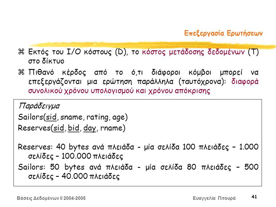 Βάσεις Δεδομένων II 2004-2005 Ευαγγελία Πιτουρά 41 Επεξεργασία Ερωτήσεων zΕκτός του Ι/Ο κόστους (D), το κόστος μετάδοσης δεδομένων (T) στο δίκτυο zΠιθανό κέρδος από το ό,τι διάφοροι κόμβοι μπορεί να επεξεργάζονται μια ερώτηση παράλληλα (ταυτόχρονα): διαφορά συνολικού χρόνου υπολογισμού και χρόνου απόκρισης Παράδειγμα Sailors(sid, sname, rating, age) Reserves(sid, bid, day, rname) Reserves: 40 bytes ανά πλειάδα - μία σελίδα 100 πλειάδες – 1.000 σελίδες – 100.000 πλειάδες Sailors: 50 bytes ανά πλειάδα - μία σελίδα 80 πλειάδες – 500 σελίδες – 40.000 πλειάδες