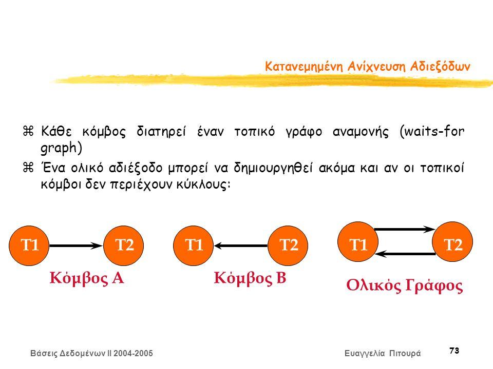 Βάσεις Δεδομένων II 2004-2005 Ευαγγελία Πιτουρά 73 Κατανεμημένη Ανίχνευση Αδιεξόδων zΚάθε κόμβος διατηρεί έναν τοπικό γράφο αναμονής (waits-for graph) zΈνα ολικό αδιέξοδο μπορεί να δημιουργηθεί ακόμα και αν οι τοπικοί κόμβοι δεν περιέχουν κύκλους: T1 T2 Κόμβος AΚόμβος B Ολικός Γράφος