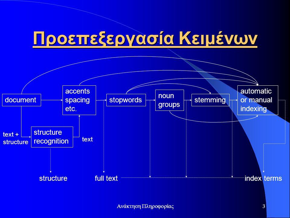 Ανάκτηση Πληροφορίας3 Προεπεξεργασία Κειμένων document structure recognition accents spacing etc. stopwords noun groups stemming automatic or manual i