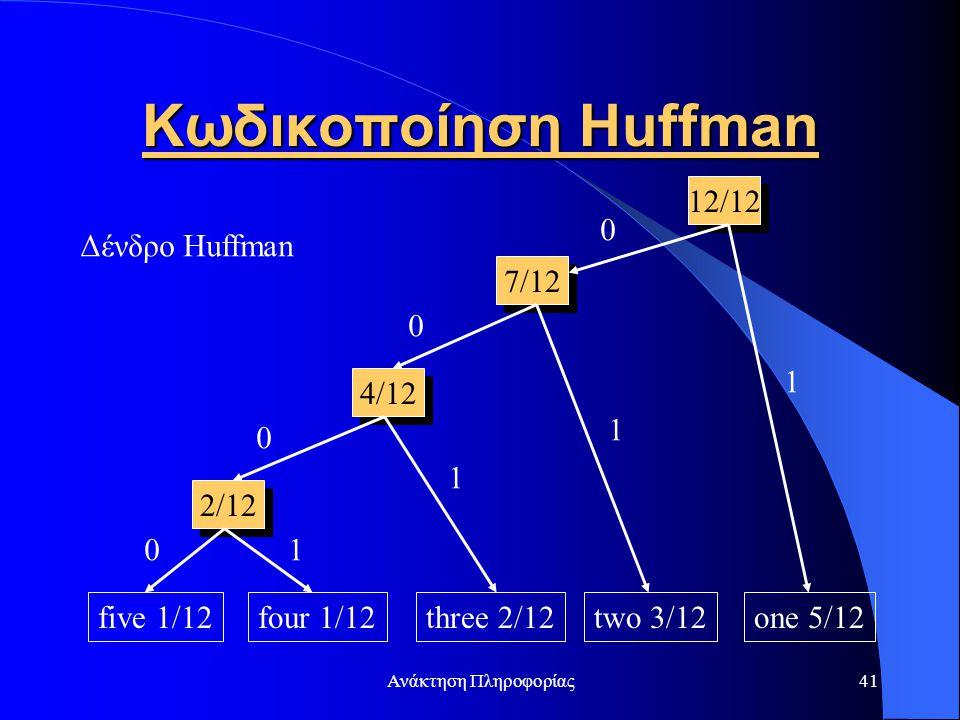 Ανάκτηση Πληροφορίας41 five 1/12four 1/12three 2/12two 3/12one 5/12 2/12 4/12 7/12 12/12 01 0 1 0 1 0 1 Κωδικοποίηση Huffman Δένδρο Huffman
