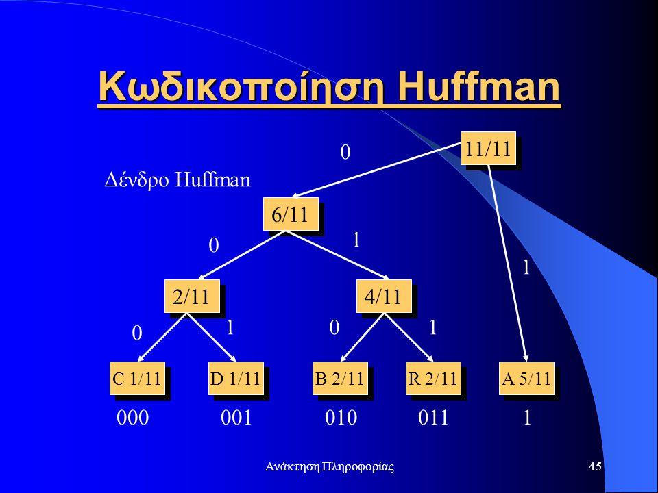 Ανάκτηση Πληροφορίας45 Κωδικοποίηση Huffman C 1/11 D 1/11 B 2/11 R 2/11 A 5/11 2/11 4/11 6/11 11/11 0 1 0 1 01 0 1 0000010100111 Δένδρο Huffman