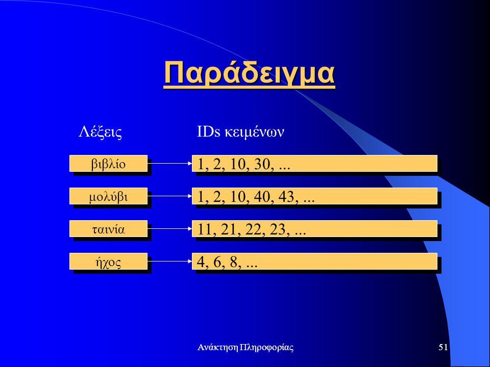 Ανάκτηση Πληροφορίας51 Παράδειγμα βιβλίο 1, 2, 10, 30,... μολύβι 1, 2, 10, 40, 43,... ταινία 11, 21, 22, 23,... ήχος 4, 6, 8,... Λέξεις IDs κειμένων