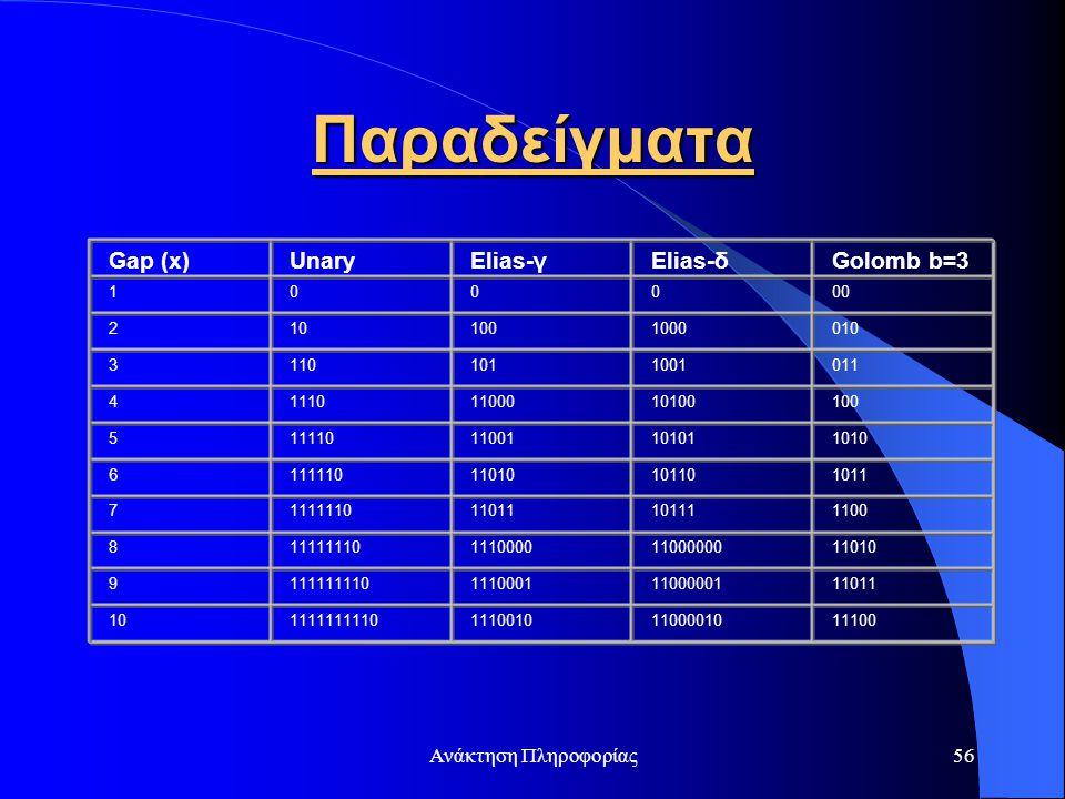 Ανάκτηση Πληροφορίας56 Παραδείγματα Gap (x)UnaryElias-γElias-δGolomb b=3 100000 2101001000010 31101011001011 411101100010100100 51111011001101011010 6