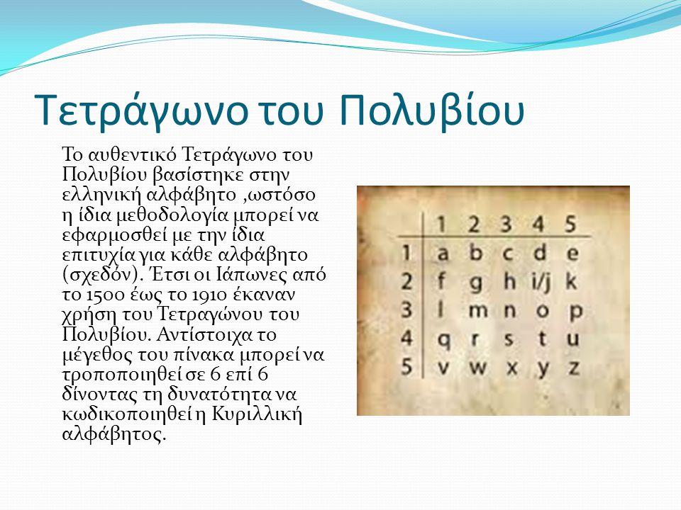 Τετράγωνο του Πολυβίου Το αυθεντικό Τετράγωνο του Πολυβίου βασίστηκε στην ελληνική αλφάβητο,ωστόσο η ίδια μεθοδολογία μπορεί να εφαρμοσθεί με την ίδια