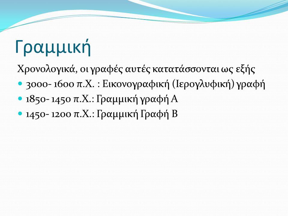 Γραμμική Χρονολογικά, οι γραφές αυτές κατατάσσονται ως εξής 3000- 1600 π.Χ. : Εικονογραφική (Ιερογλυφική) γραφή 1850- 1450 π.Χ.: Γραμμική γραφή Α 1450