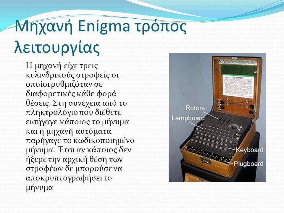 Μηχανή Enigma τρόπος λειτουργίας Η μηχανή είχε τρεις κυλινδρικούς στροφείς οι οποίοι ρυθμιζόταν σε διαφορετικές κάθε φορά θέσεις. Στη συνέχεια από το
