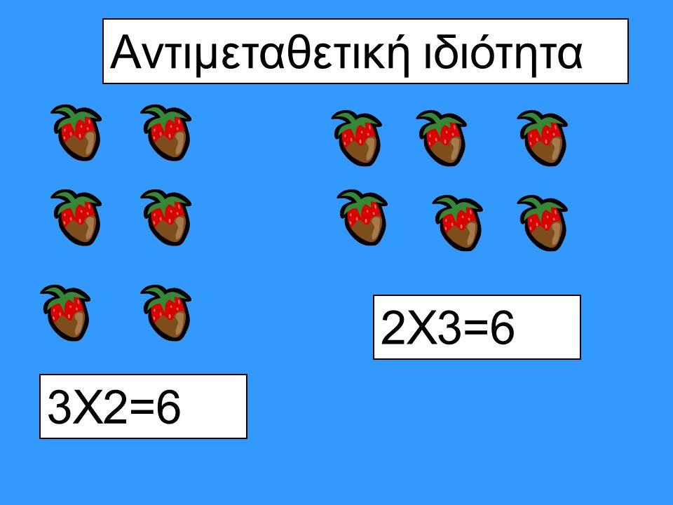 3 Χ 2 = 6 2Χ3=6 Αντιμεταθετική ιδιότητα 1 Χ 6 = 6 3 + 2 = 5