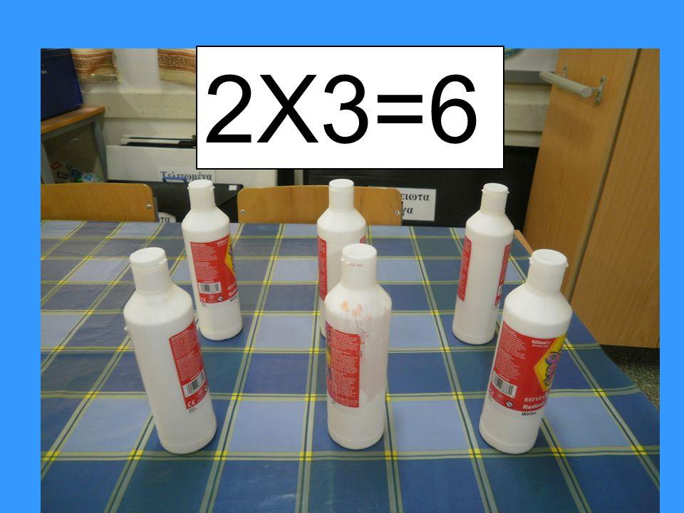 3Χ2=6 2Χ3=6 Αντιμεταθετική ιδιότητα