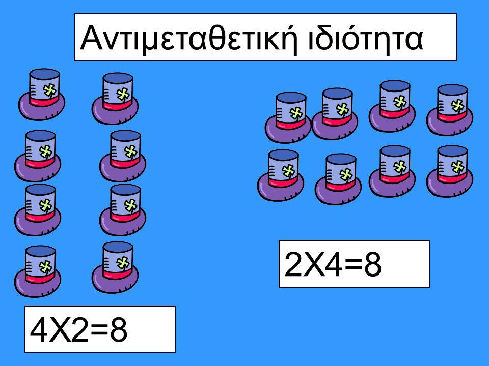 Αντιμεταθετική ιδιότητα 8 Χ 1 = 8 2Χ4=8 8 Χ 1 = 8 4 Χ 2 = 8