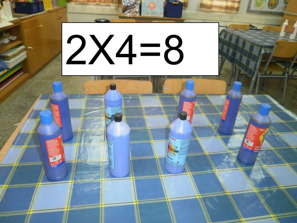 Αντιμεταθετική ιδιότητα 4Χ2=8 2Χ4=8