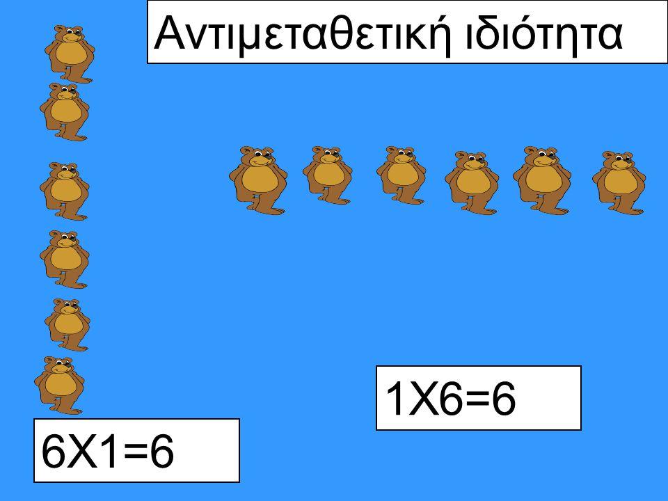 Αντιμεταθετική ιδιότητα 1 Χ 6 = 6 6 Χ 1 = 6 2 Χ 3 = 6 5 + 1= 6