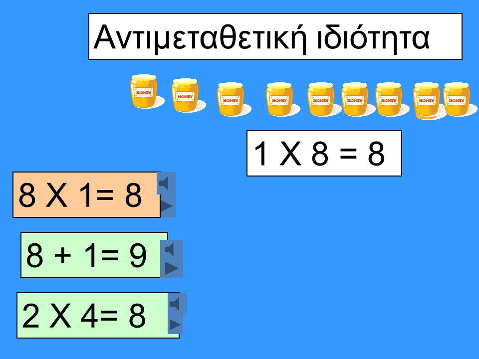 Αντιμεταθετική ιδιότητα 6Χ1=6 1Χ6=6