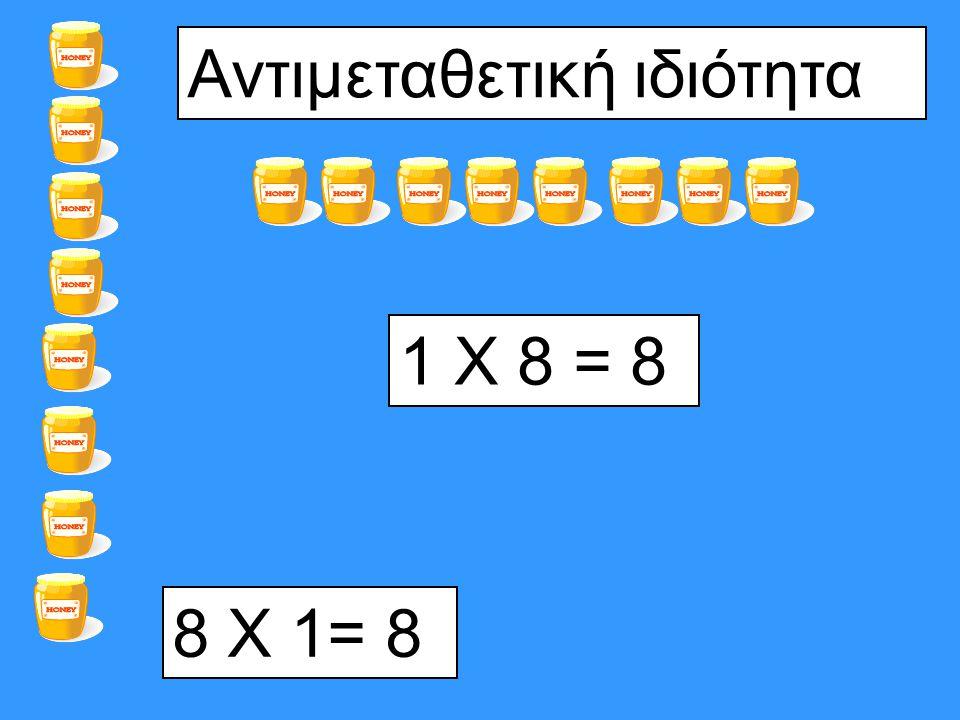 Αντιμεταθετική ιδιότητα 1 Χ 8 = 8 8 + 1= 9 2 Χ 4= 8 8 Χ 1= 8