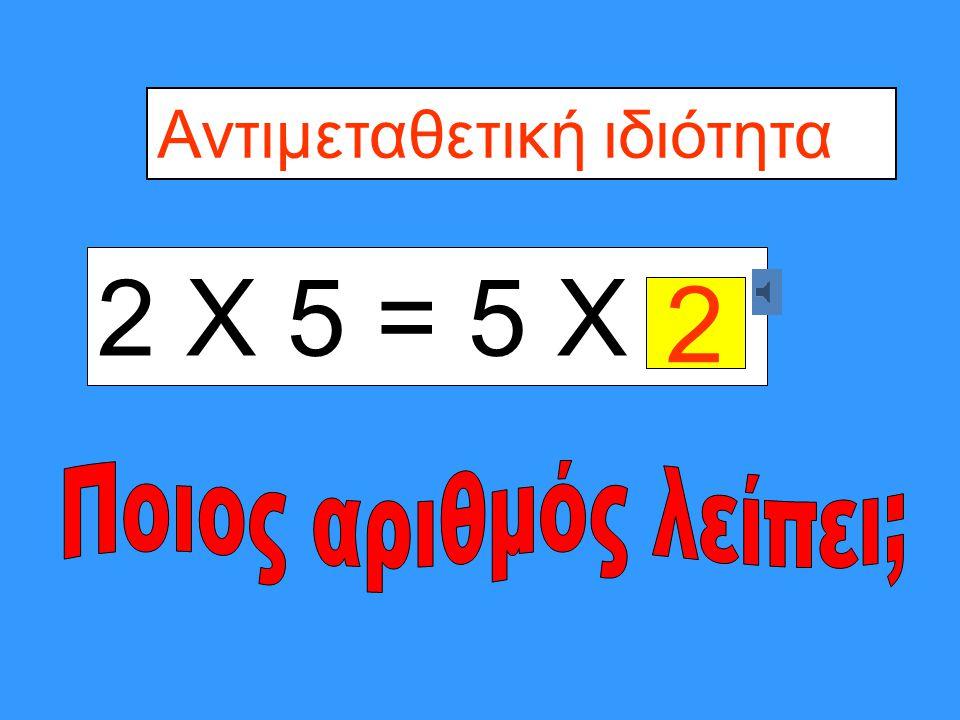 Συμπέρασμα Στον πολλαπλασιασμό, αν αλλάξουμε τη θέση των αριθμών πριν από το ίσον, το αποτέλεσμα μένει το ίδιο.