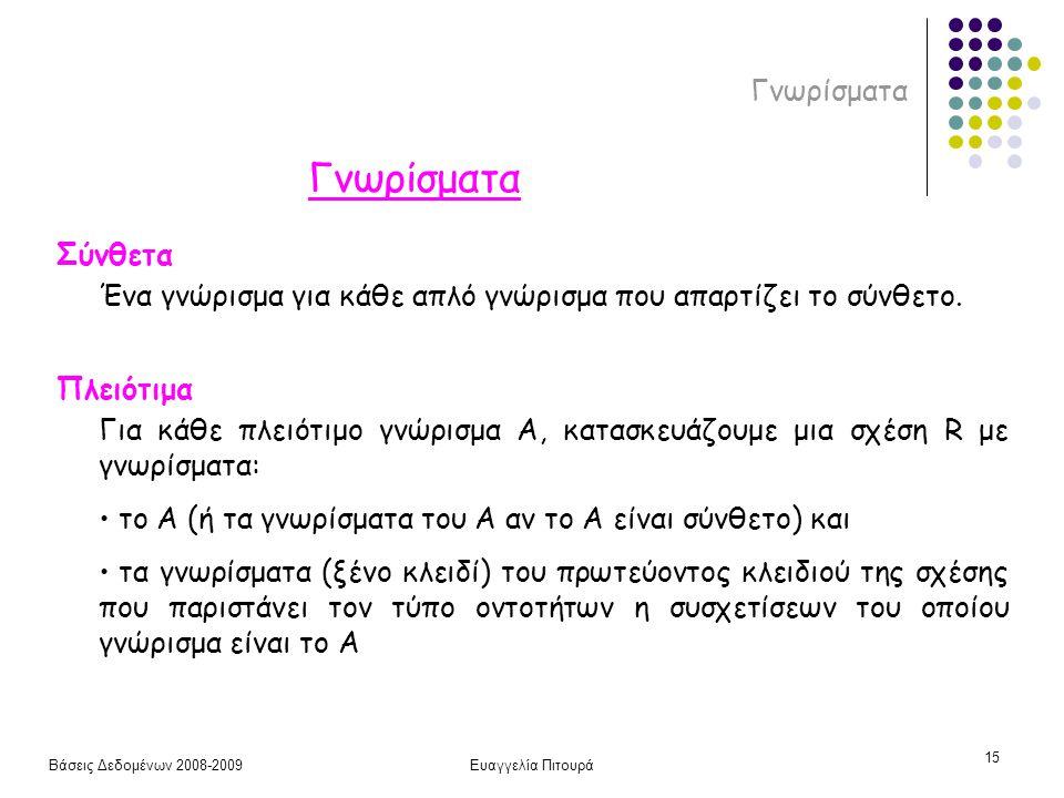 Βάσεις Δεδομένων 2008-2009Ευαγγελία Πιτουρά 15 Γνωρίσματα Σύνθετα Ένα γνώρισμα για κάθε απλό γνώρισμα που απαρτίζει το σύνθετο.