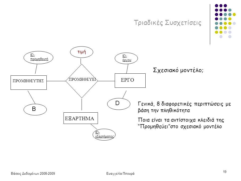 Βάσεις Δεδομένων 2008-2009Ευαγγελία Πιτουρά 19 Τριαδικές Συσχετίσεις ΠΡΟΜΗΘΕΥΤΗΣ ΠΡΟΜΗΘΕΥΕΙ ΕΞΑΡΤΗΜΑ ID- προμηθευτή B ID- έργου D τιμή ΕΡΓΟ ID- εξαρτήματος Σχεσιακό μοντέλο; Γενικά, 8 διαφορετικές περιπτώσεις με βάση την πληθικότητα Ποια είναι τα αντίστοιχα κλειδιά της Προμηθεύει στο σχεσιακό μοντέλο