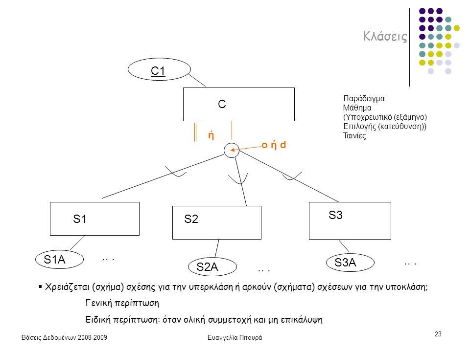 Βάσεις Δεδομένων 2008-2009Ευαγγελία Πιτουρά 23 Κλάσεις C S1S2 S3 C1 S1Α S3Α S2Α ο ή d ή  Χρειάζεται (σχήμα) σχέσης για την υπερκλάση ή αρκούν (σχήματα) σχέσεων για την υποκλάση; Γενική περίπτωση Ειδική περίπτωση: όταν ολική συμμετοχή και μη επικάλυψη...