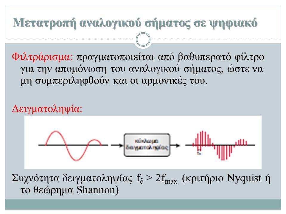 Μετατροπή αναλογικού σήματος σε ψηφιακό Φιλτράρισμα: πραγματοποιείται από βαθυπερατό φίλτρο για την απομόνωση του αναλογικού σήματος, ώστε να μη συμπε