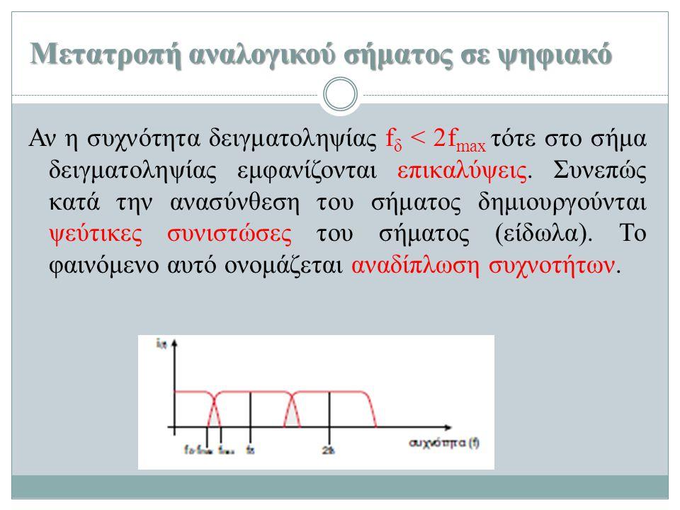 Μετατροπή αναλογικού σήματος σε ψηφιακό Αν η συχνότητα δειγματοληψίας f δ < 2f max τότε στο σήμα δειγματοληψίας εμφανίζονται επικαλύψεις. Συνεπώς κατά