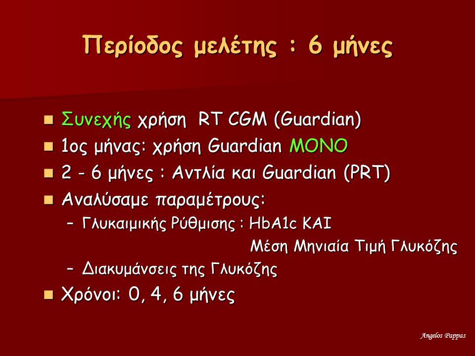 Angelos Pappas Περίοδος μελέτης : 6 μήνες Συνεχής χρήση RT CGM (Guardian) Συνεχής χρήση RT CGM (Guardian) 1ος μήνας: χρήση Guardian ΜΟΝΟ 1ος μήνας: χρήση Guardian ΜΟΝΟ 2 - 6 μήνες : Aντλία και Guardian (PRT) 2 - 6 μήνες : Aντλία και Guardian (PRT) Αναλύσαμε παραμέτρους: Αναλύσαμε παραμέτρους: –Γλυκαιμικής Ρύθμισης : HbA1c ΚΑΙ Μέση Μηνιαία Τιμή Γλυκόζης Μέση Μηνιαία Τιμή Γλυκόζης –Διακυμάνσεις της Γλυκόζης Χρόνοι: 0, 4, 6 μήνες Χρόνοι: 0, 4, 6 μήνες