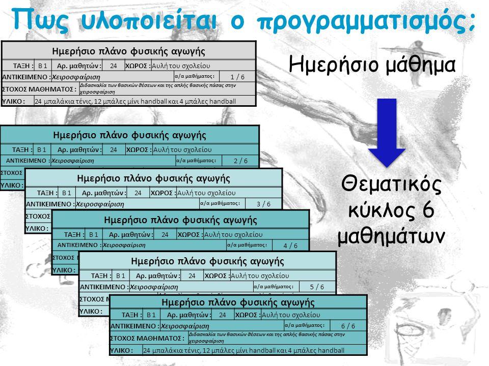 Πως υλοποιείται ο προγραμματισμός; Ημερήσιο μάθημα Θεματικός κύκλος 6 μαθημάτων Ημερήσιο πλάνο φυσικής αγωγής ΤΑΞΗ :Β 1Αρ. μαθητών :24ΧΩΡΟΣ :Αυλή του