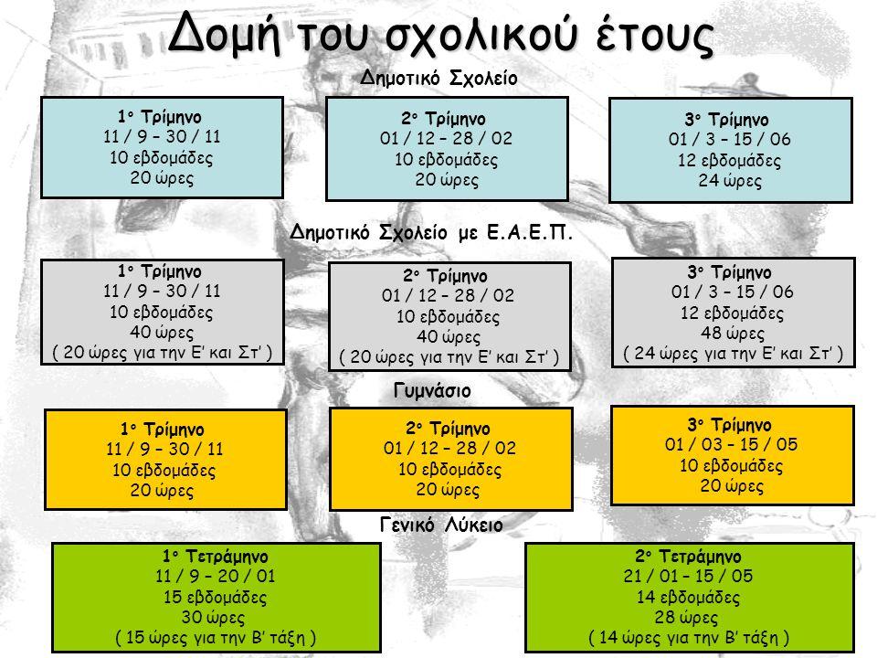 Δομή του σχολικού έτους 1 ο Τρίμηνο 11 / 9 – 30 / 11 10 εβδομάδες 20 ώρες Δημοτικό Σχολείο 2 ο Τρίμηνο 01 / 12 – 28 / 02 10 εβδομάδες 20 ώρες 3 ο Τρίμ